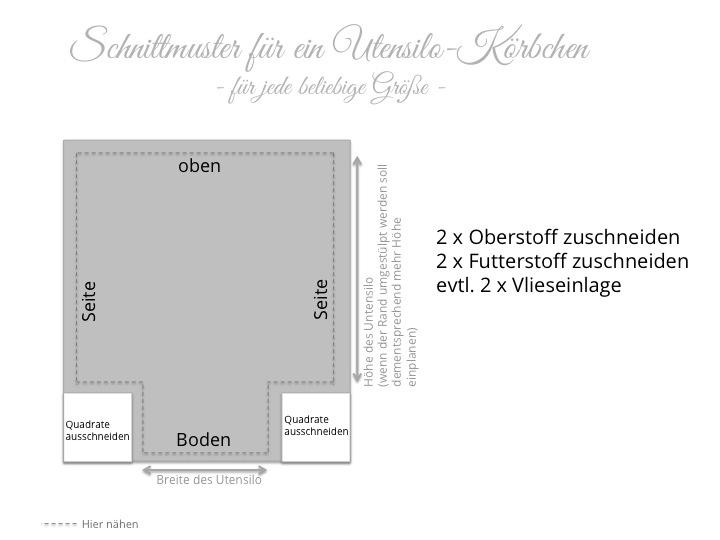 utensilo n hen mit anleitung verwendbar z b als. Black Bedroom Furniture Sets. Home Design Ideas
